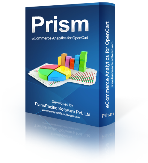 Prism Ecommerce Analytics for OpenCart